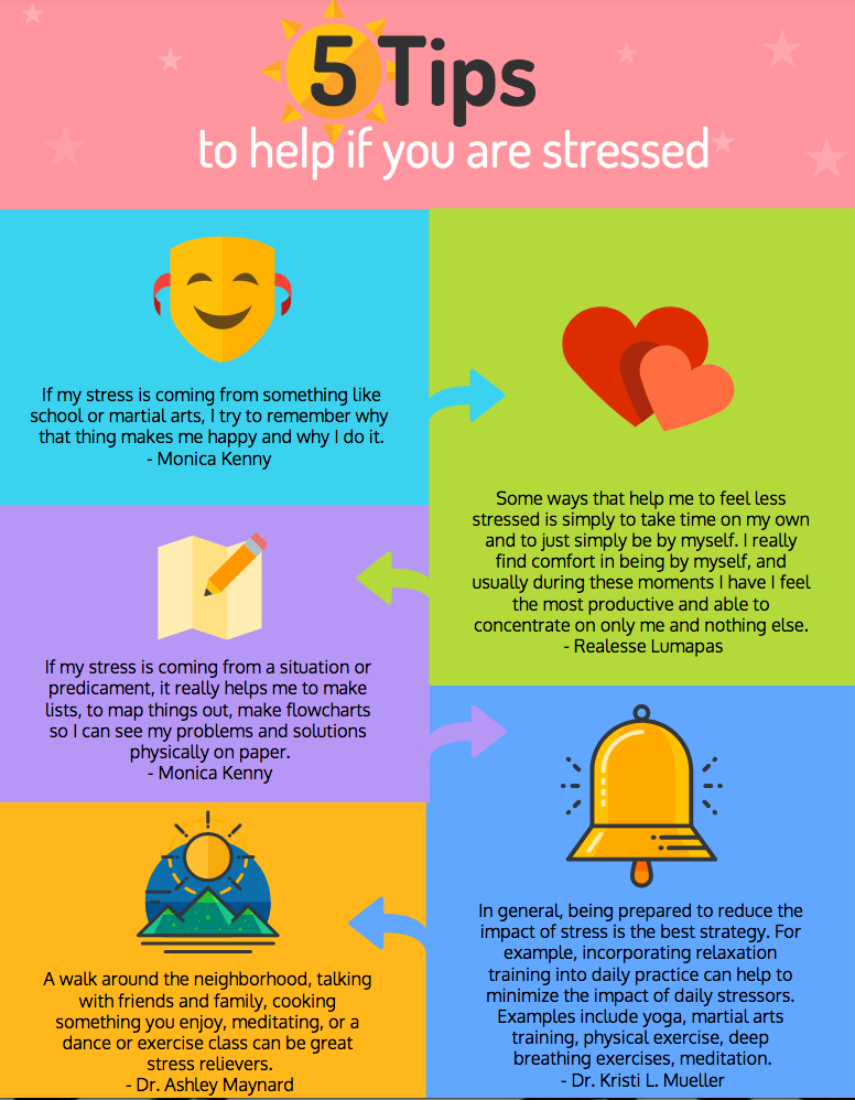 Tips+for+when+you+are+feeling+stressed.+