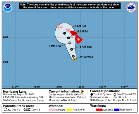 Sacred Hearts Academy and other schools around the state close due to category 4 Hurricane Lane. National Oceanic and Atmospheric Administration (NOAA) shows the track of the hurricane set to hit Oahu this weekend. Photo courtesy of NOAA.